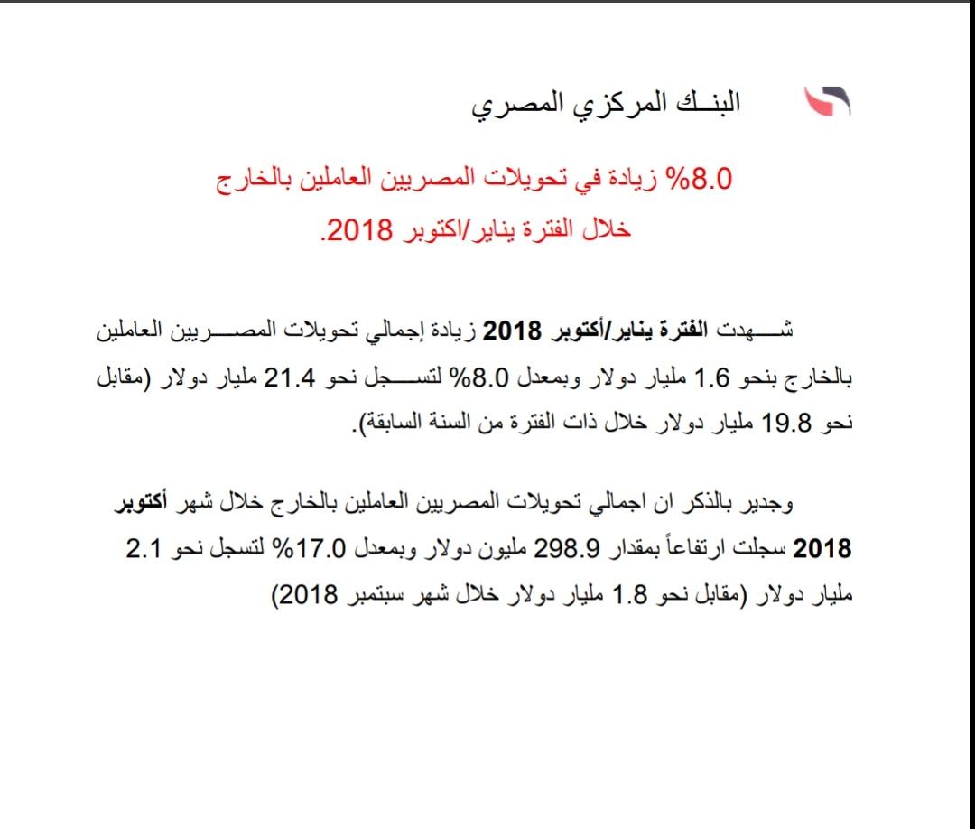 8%زيادة في تحويلات المصريين في الخارج خلال الفترة من يناير حتي اكتوبر 2018