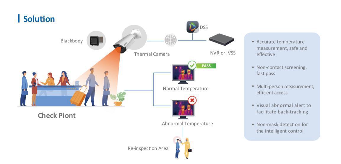 عرب سيكيوريتي جروبASGتتعاقد مع شركات عالمية لتوريد كاميرات حرارية ترصد حاملي فيروس كورونا