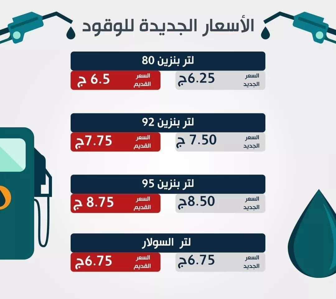 تعرف علي أسعار البنزين الجديدة