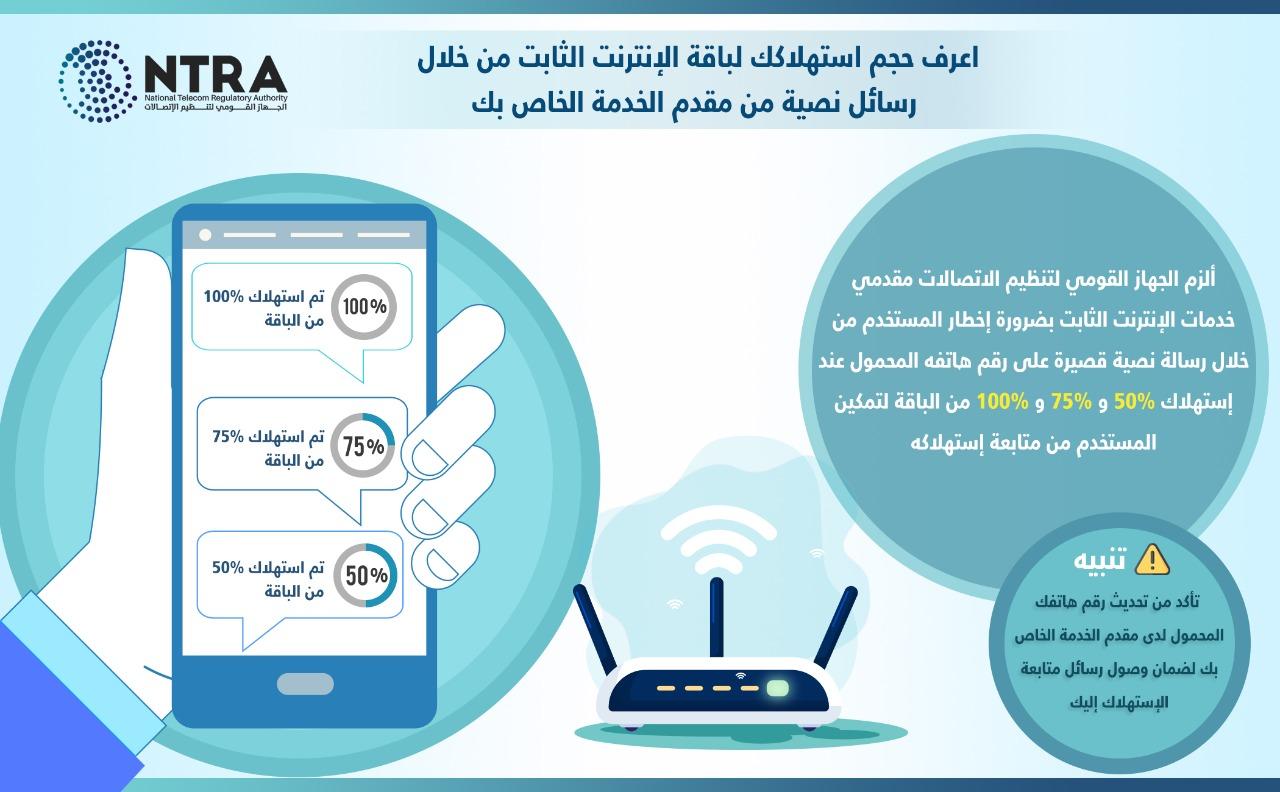القومي للاتصالات : يلزم الشركات مقدمي خدمات الانترنت الثابت  بإعلام المشتركين بحجم استهلاكهم بصفة دورية مجاناً